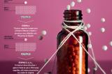 O cerco à homeopatia